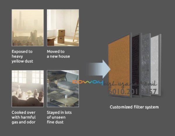 Filtersüsteem õhupuhastajale