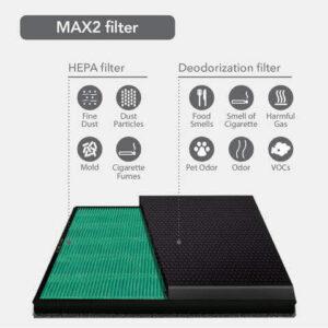 Õhupuhastaja Coway Airmega filtrite komplekt
